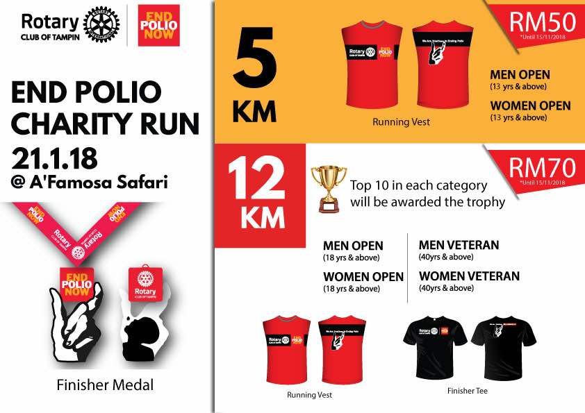 End Polio Charity Run 21.1.18